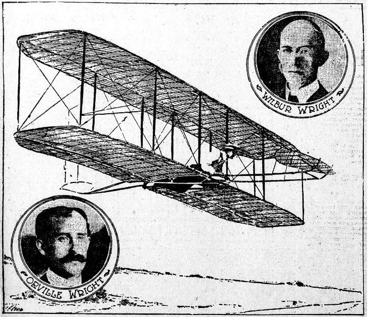 Wright Brothers and Airplane